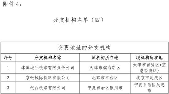 税务总局调整铁路和航空运输企业汇总缴纳增值税总分机构名单