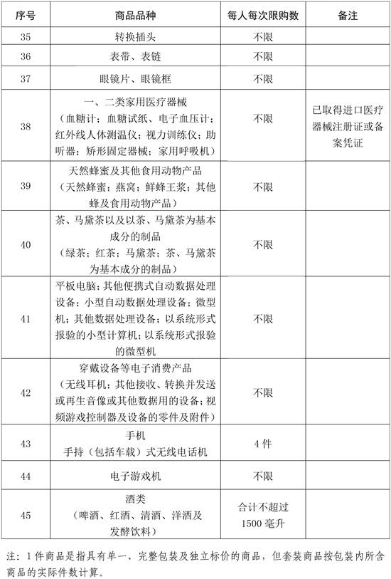 三部门明确海南离岛旅客免税购物政策